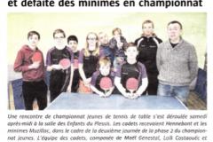 TT - Champ. des jeunes